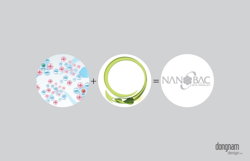 thiết kế logo nhãn hiệụ sản phẩm nano bạc