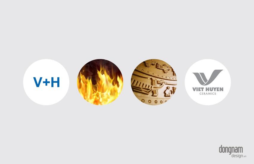 thiết kế bộ nhận diện thương hiệu công ty Việt Huyền Ceramic